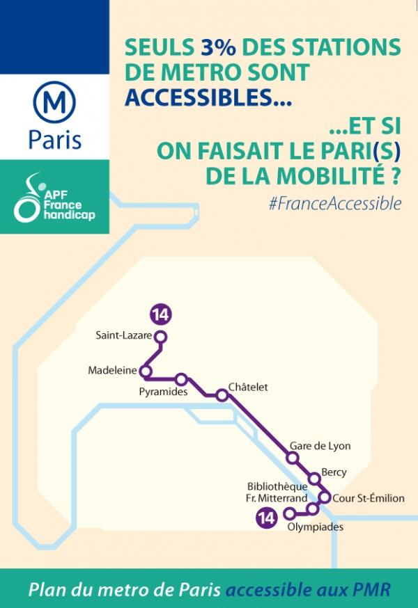 """Affiche """"Seulement 3% des stations de métro sont accessibles aux PRM !"""""""
