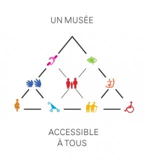 Un musée accessible à tous.