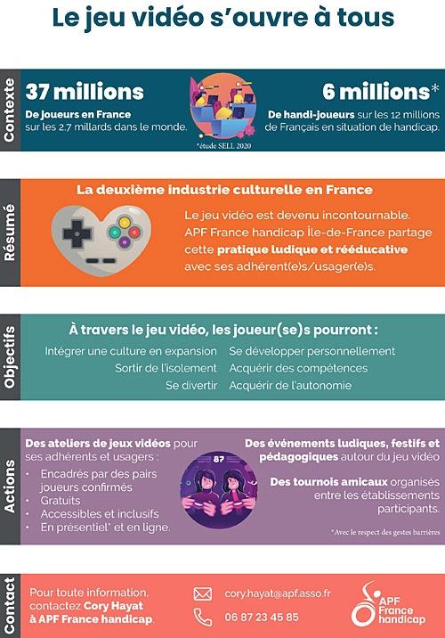 APF gaming Ile-de-France - Handi-gaming !